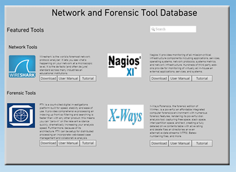 Network and Forensic Database  | Cyber Security