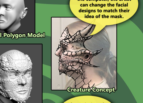 THE 3D-PRINTED LATEX MASK  | Digital Arts